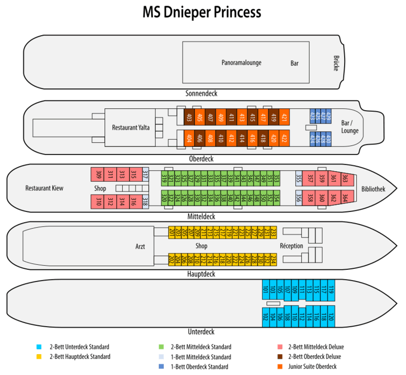 Dnieper Princess Deckplan